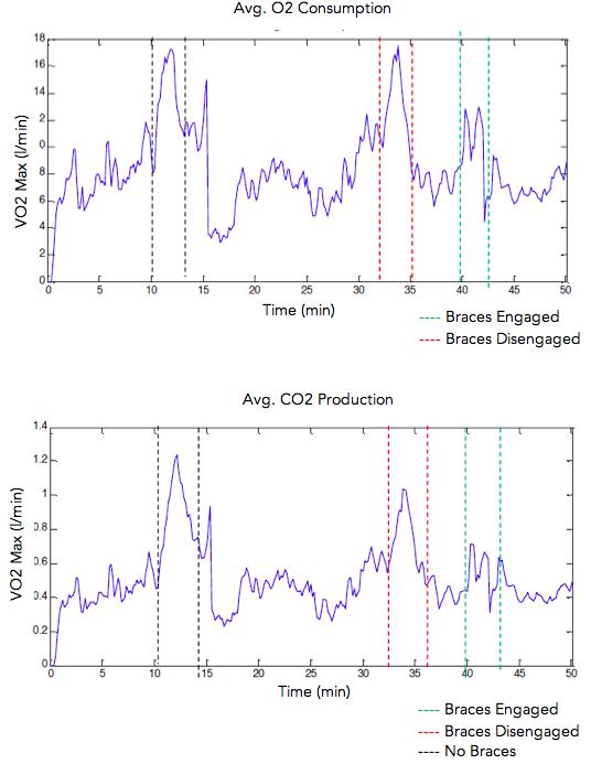 Metabolic Demand Graphs