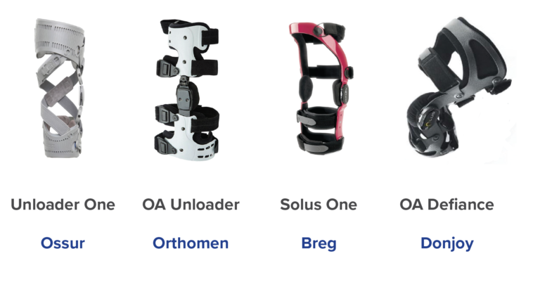 The best uni-compartment offloader knee braces for bone on bone pain.